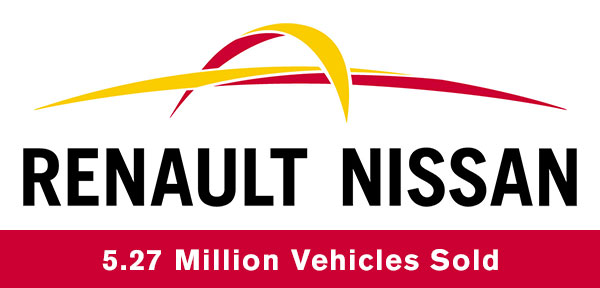 Renault, Nissan and Mitsubishi Motors sold 5,268,079 vehicles in the first half of the calendar year